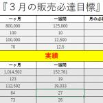 12960 Amazonせどりのカメラ転売入校式〜人生の飛躍編〜